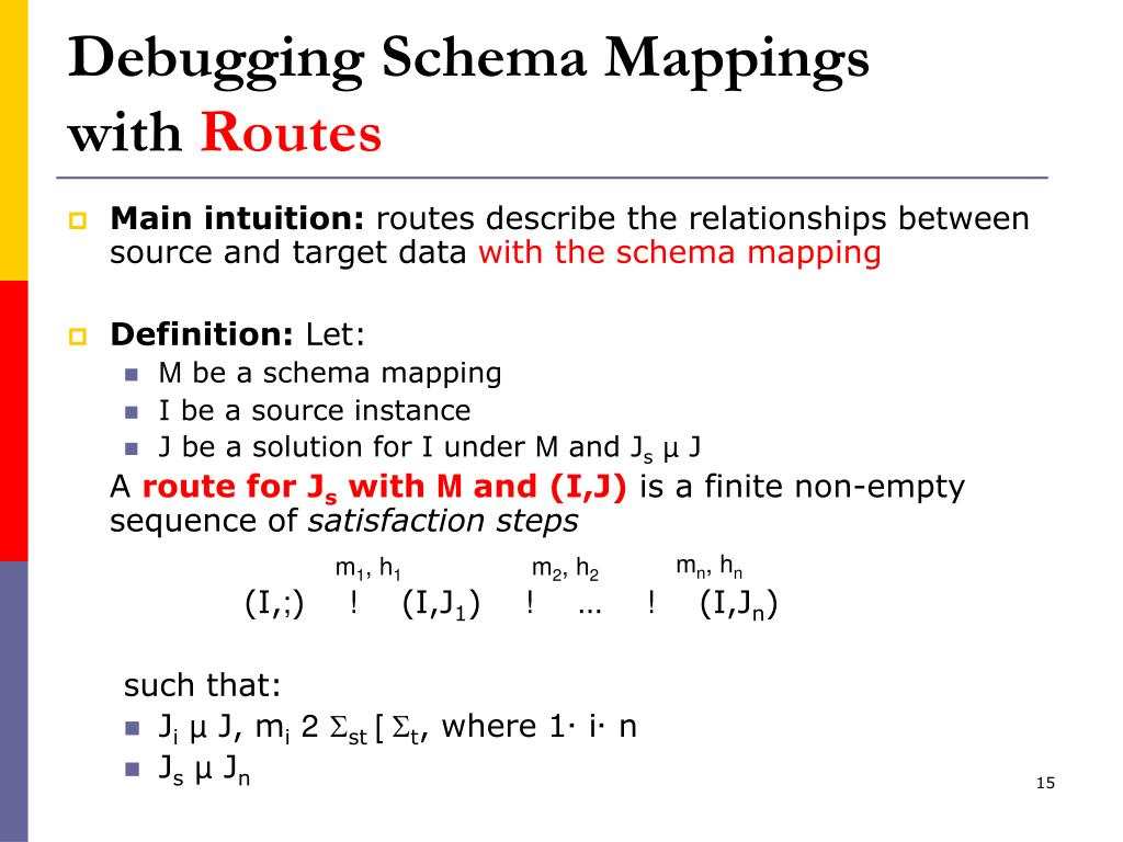 Debugging Schema Mappings