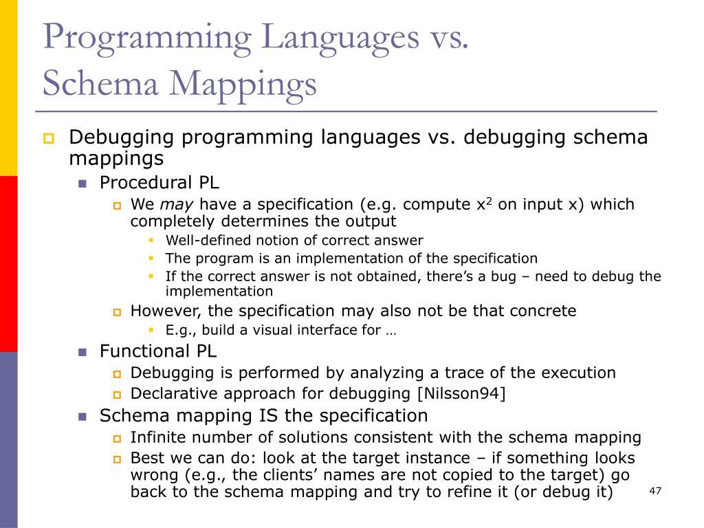 Programming Languages vs.