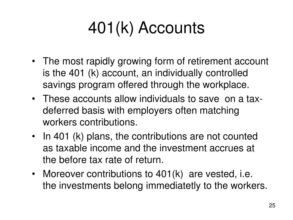 401(k) Accounts