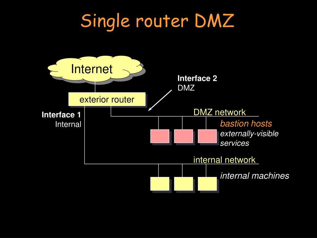 Single router DMZ