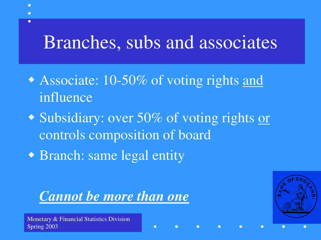 Branches, subs and associates