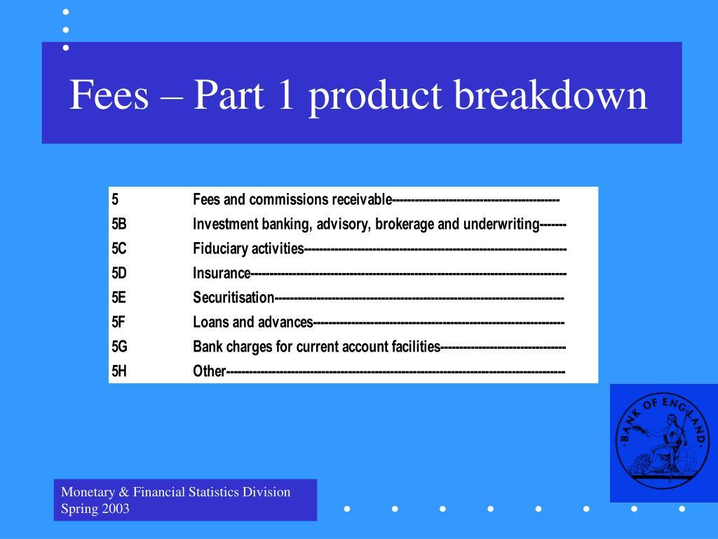 Fees – Part 1 product breakdown