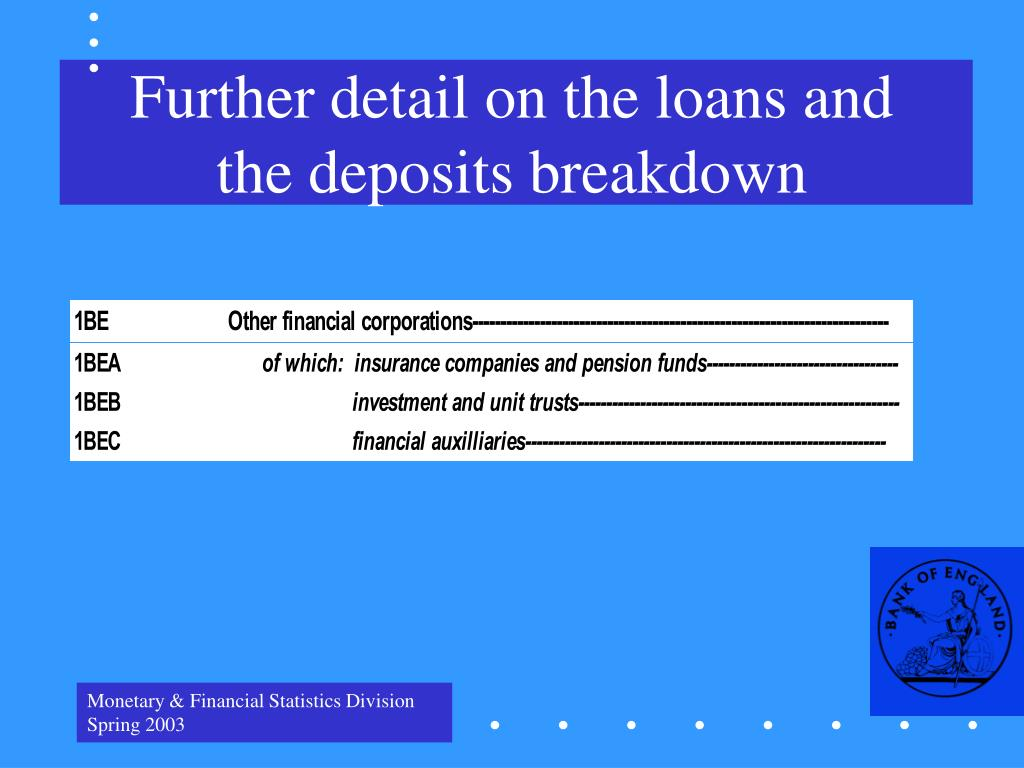 Further detail on the loans and the deposits breakdown