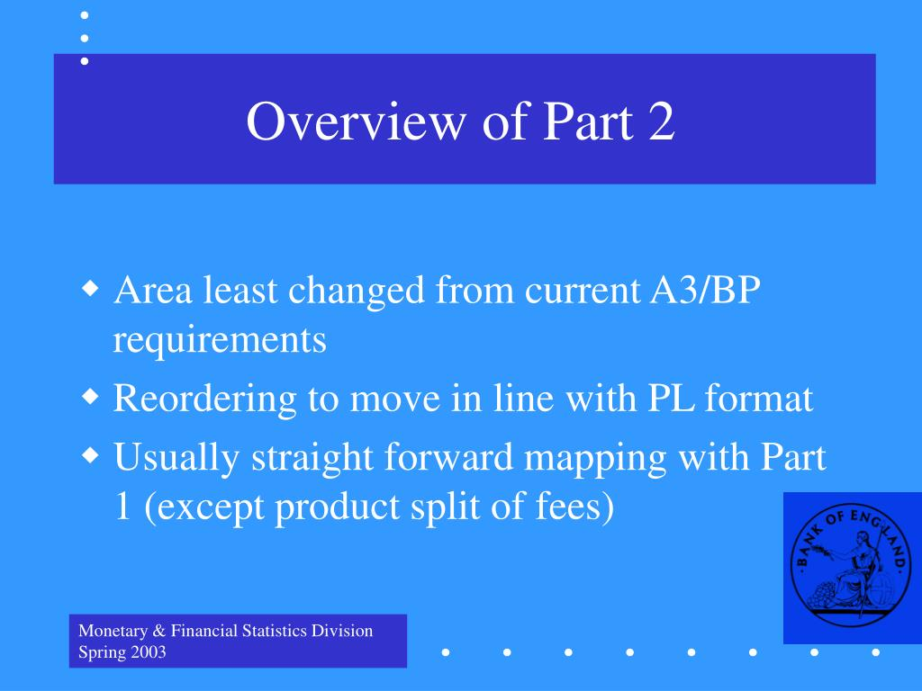 Overview of Part 2