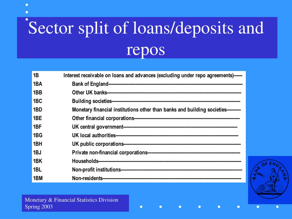 Sector split of loans/deposits and repos