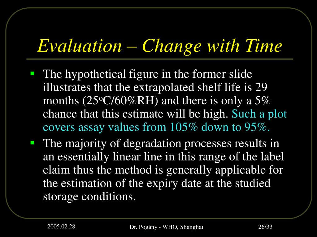 Evaluation – Change with Time
