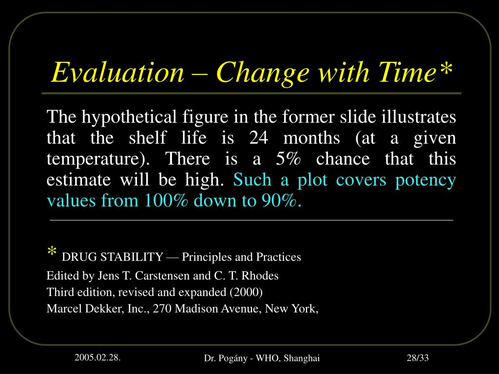 Evaluation – Change with Time*