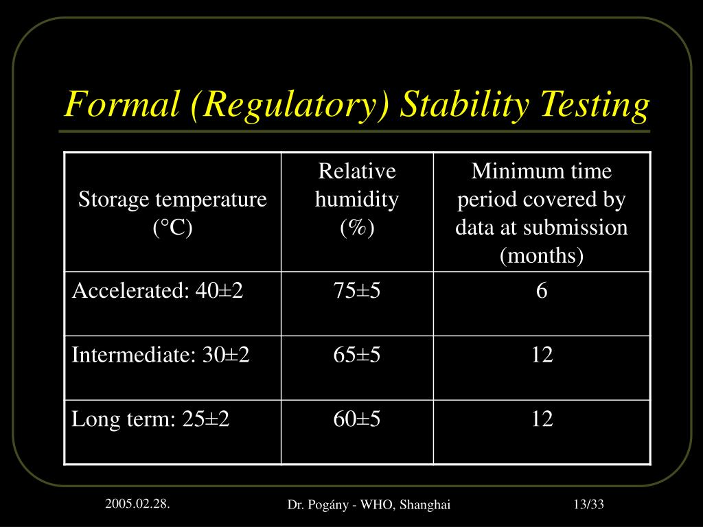 Formal (Regulatory) Stability Testing