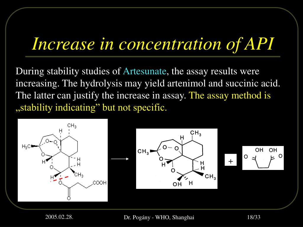 Increase in concentration of API