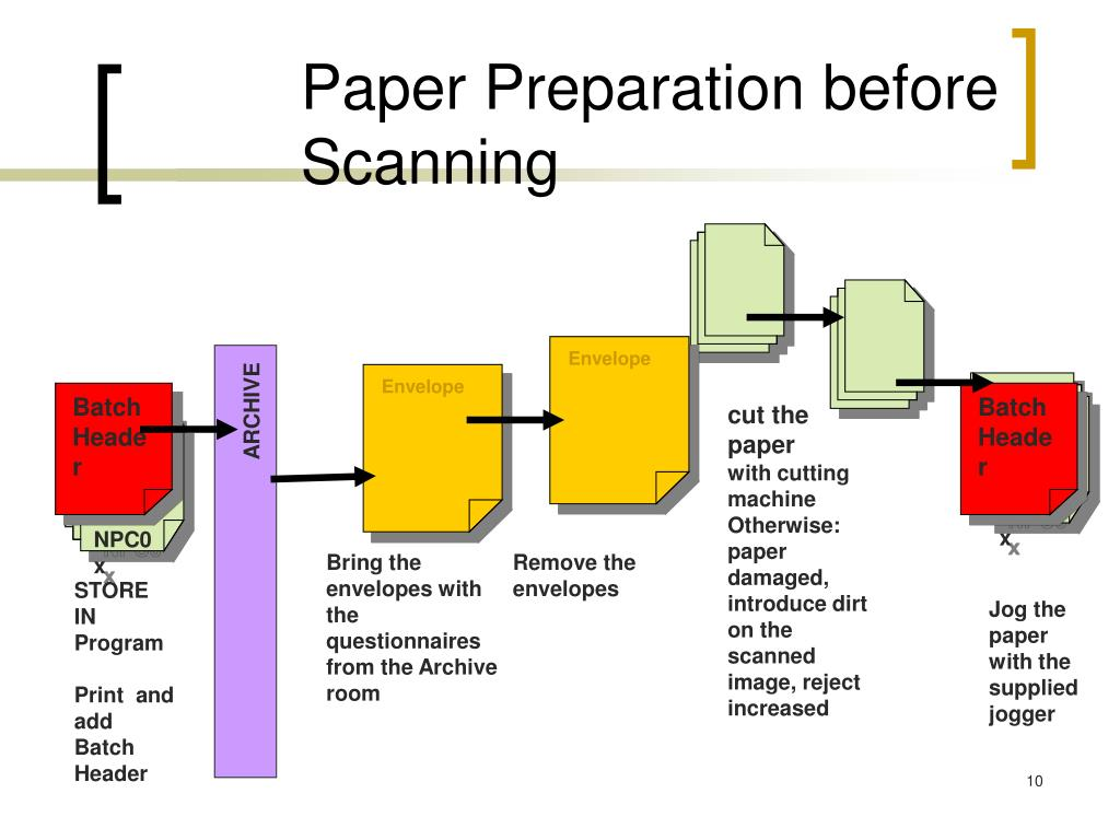 Paper Preparation before Scanning