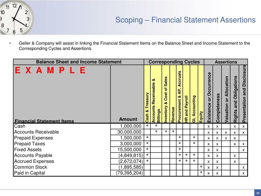 Scoping – Financial Statement Assertions