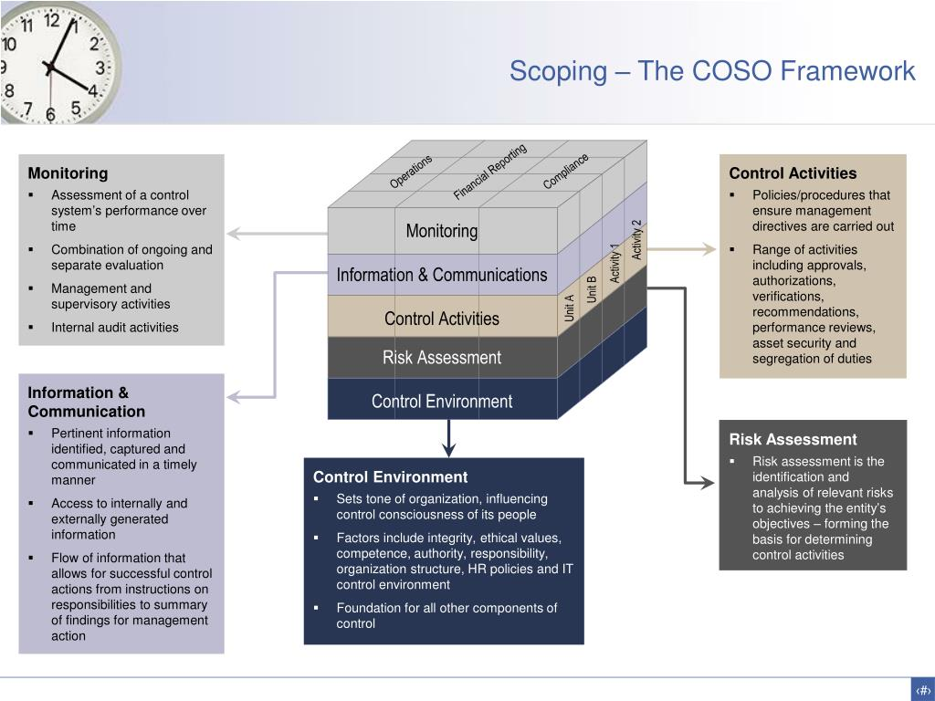 Scoping – The COSO Framework