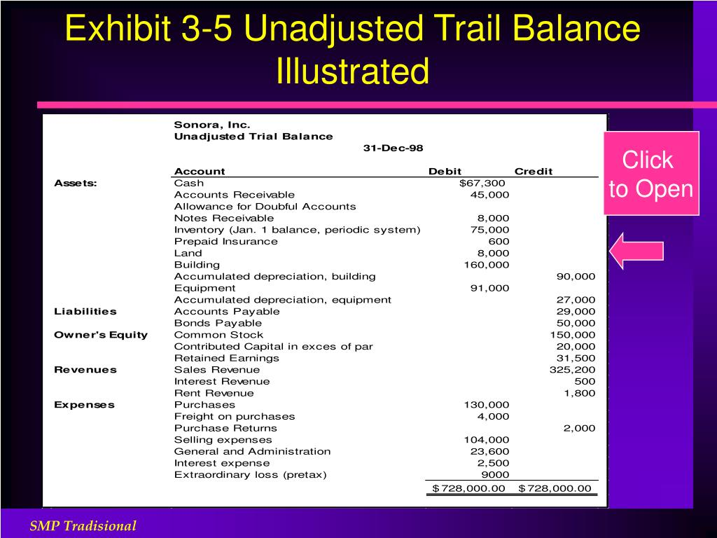 Exhibit 3-5 Unadjusted Trail Balance Illustrated