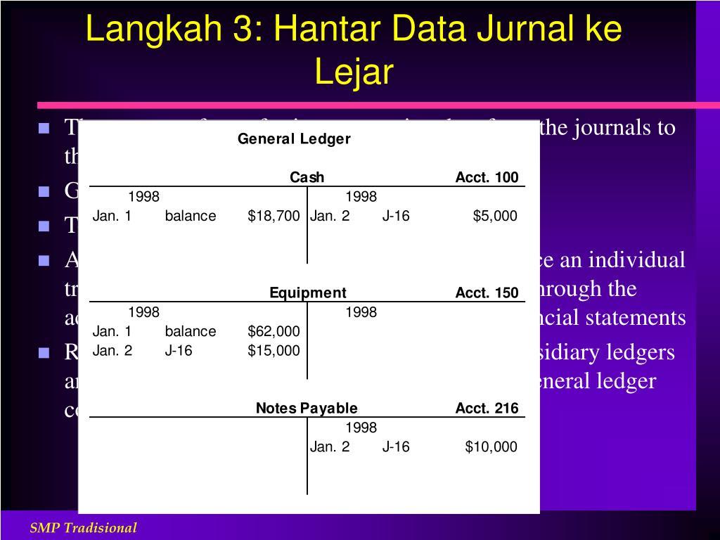 Langkah 3: Hantar Data Jurnal ke Lejar