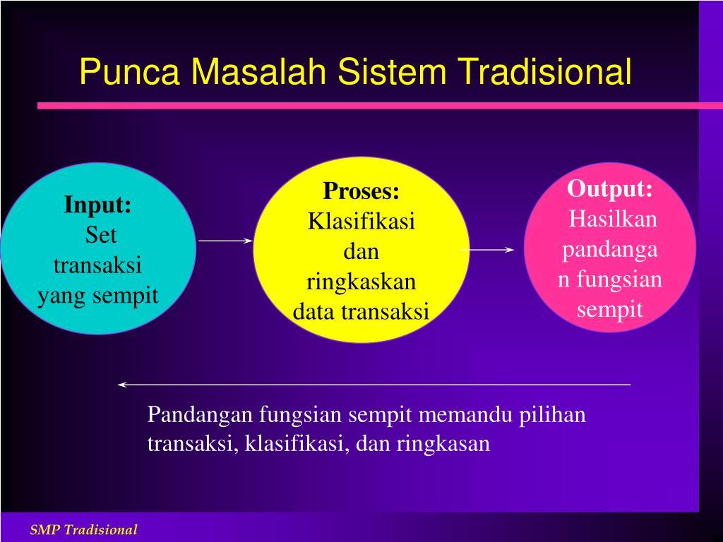 Punca Masalah Sistem Tradisional