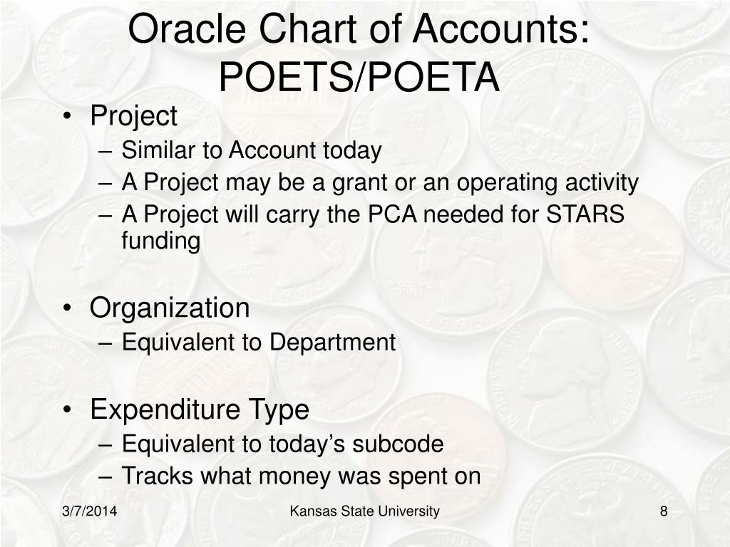 Oracle Chart of Accounts: