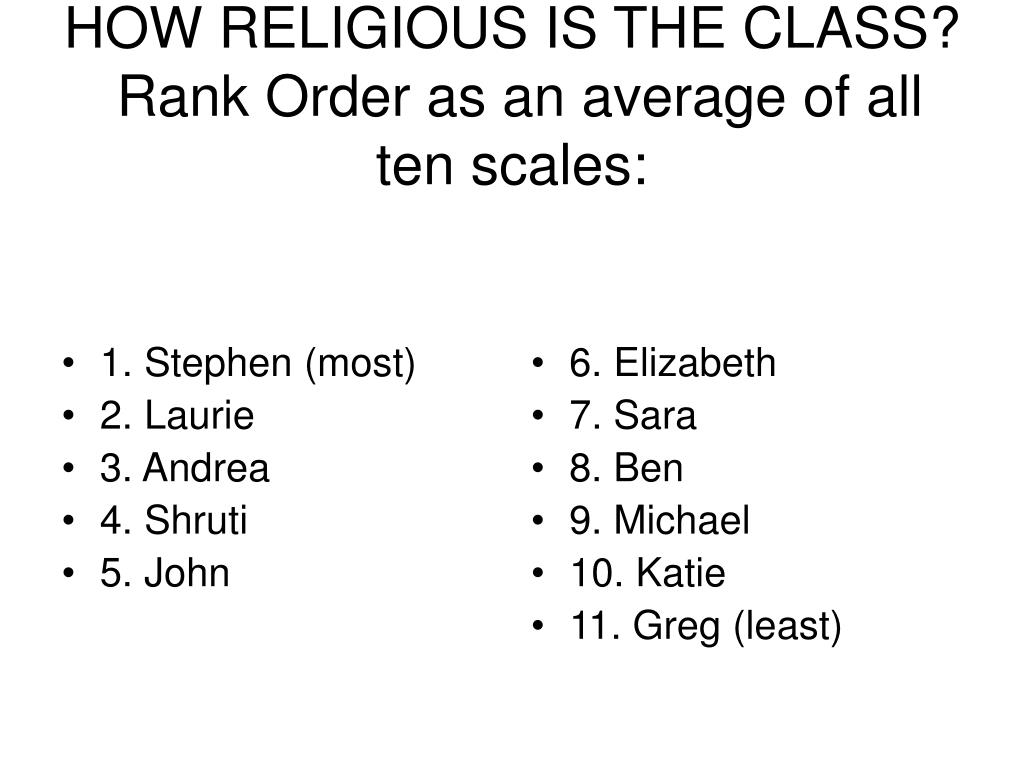 1. Stephen (most)