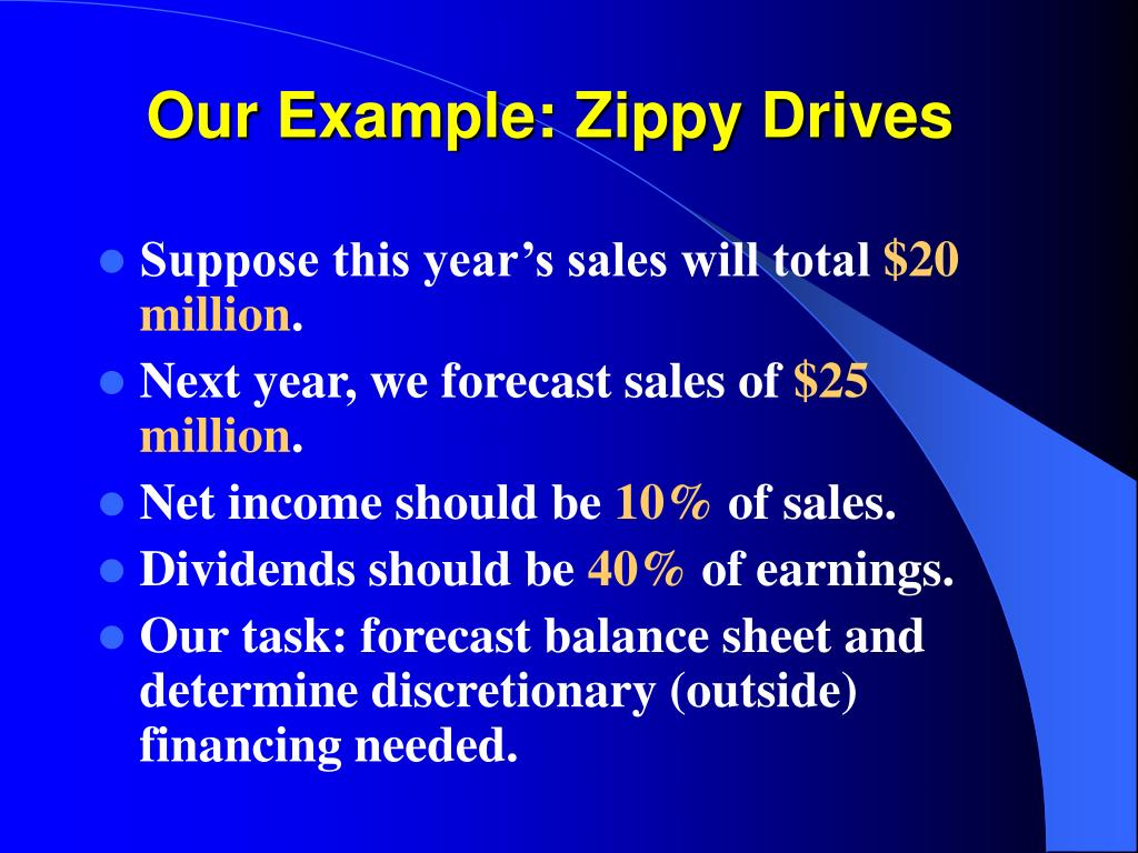 Our Example: Zippy Drives