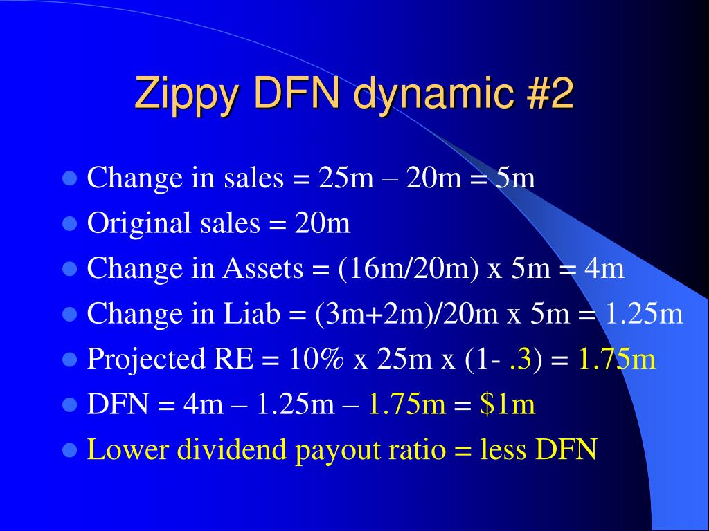 Zippy DFN dynamic #2