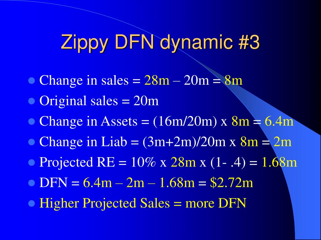 Zippy DFN dynamic #3