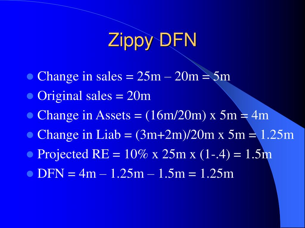 Zippy DFN