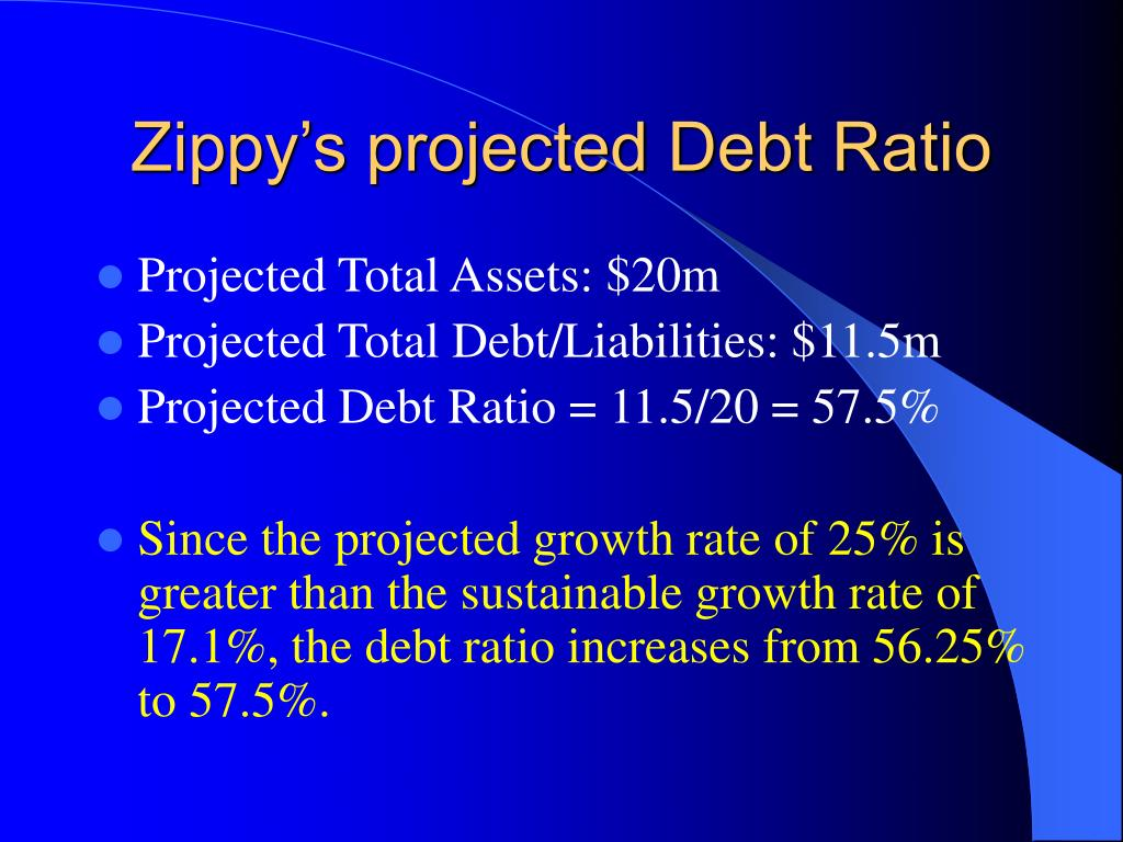 Zippy's projected Debt Ratio