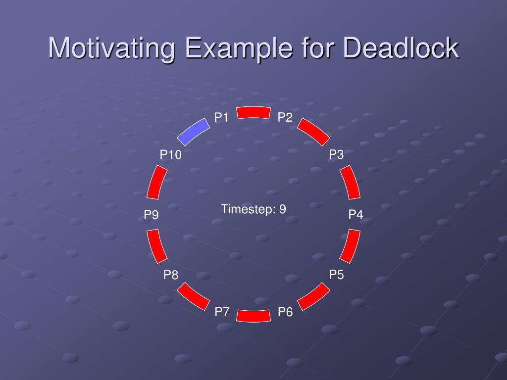 Motivating Example for Deadlock