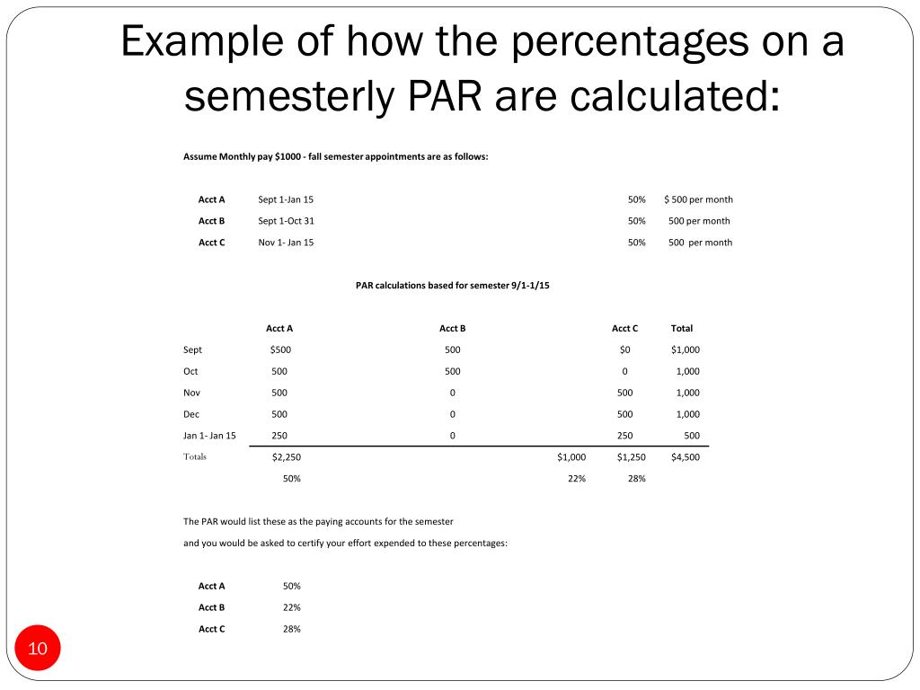 Example of how the percentages on a semesterly PAR are calculated: