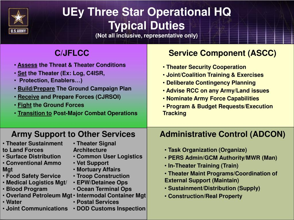UEy Three Star Operational HQ