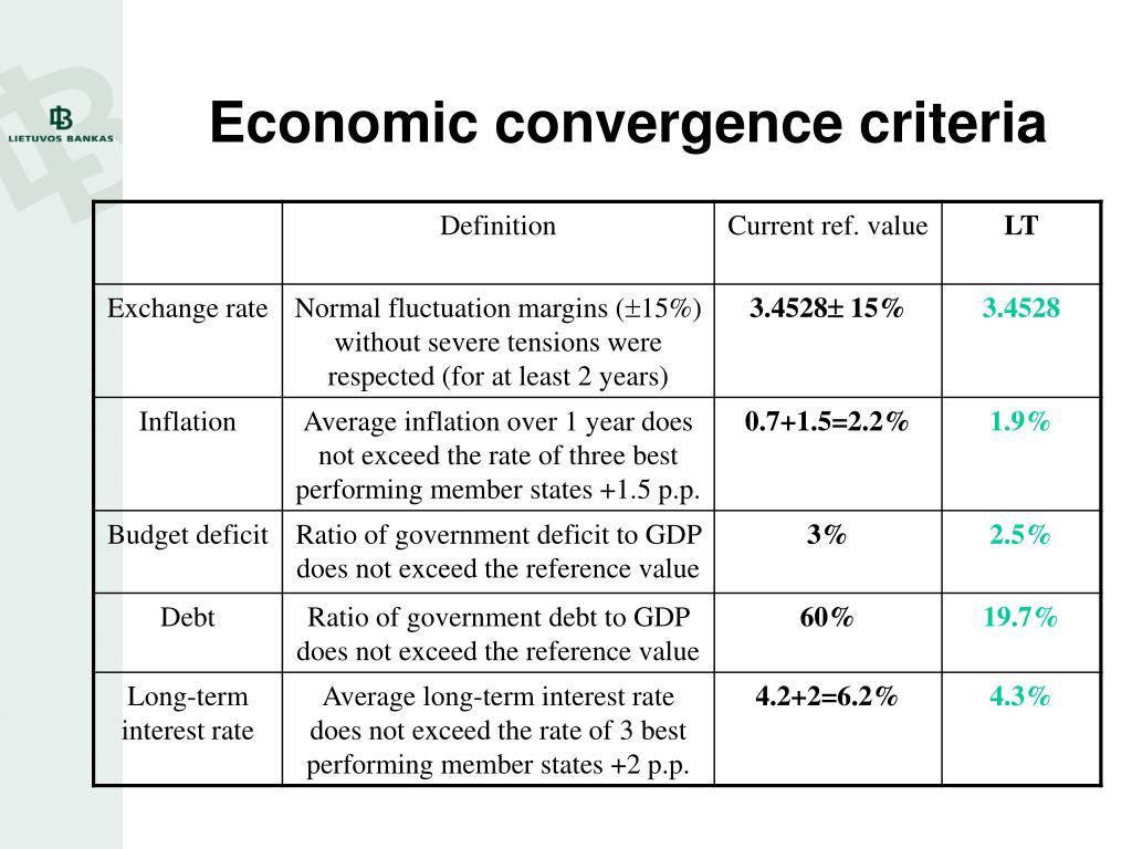Economic convergence criteria