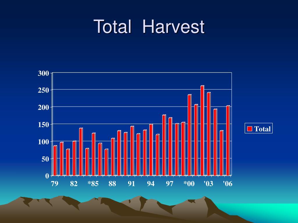 Total  Harvest