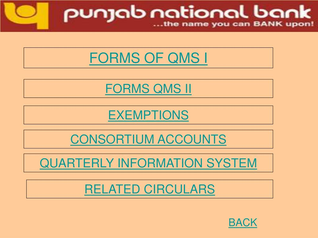 FORMS OF QMS I