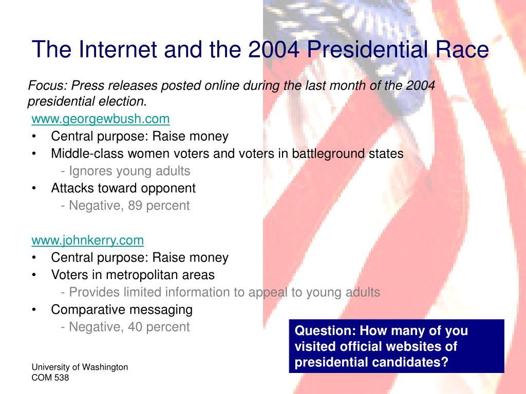 The Internet and the 2004 Presidential Race