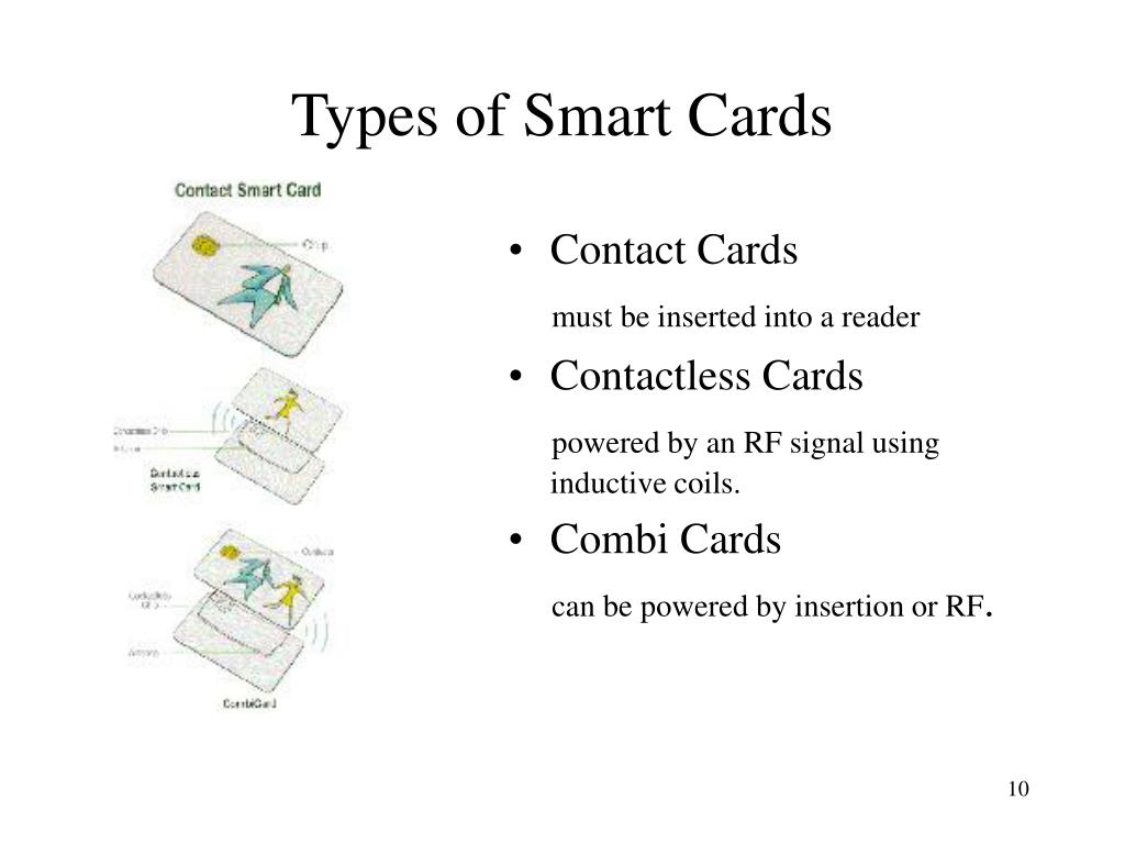 Types of Smart Cards