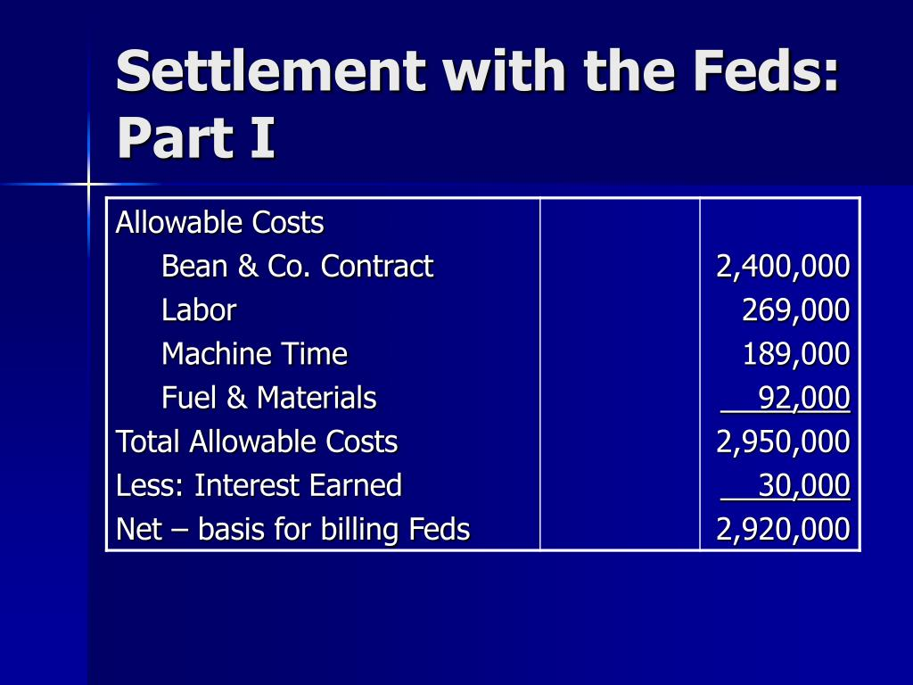 Settlement with the Feds: Part I