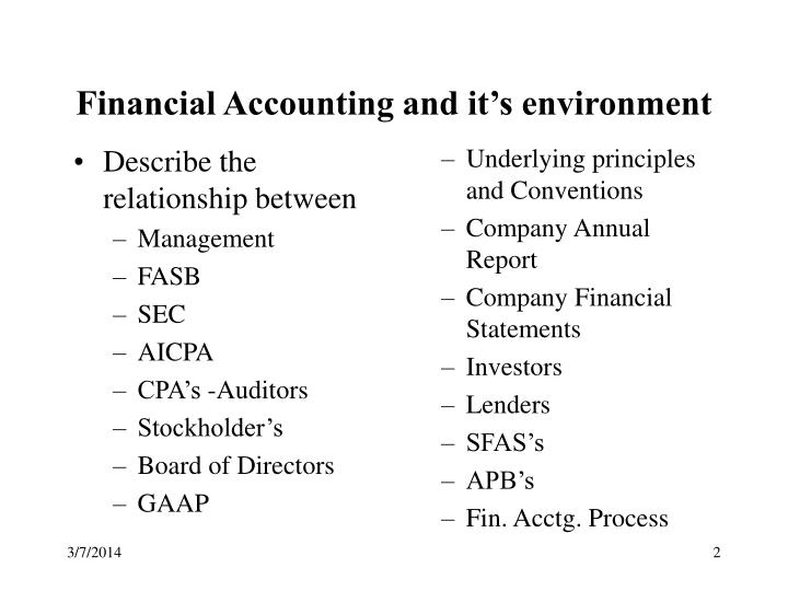 Financial accounting and it s environment
