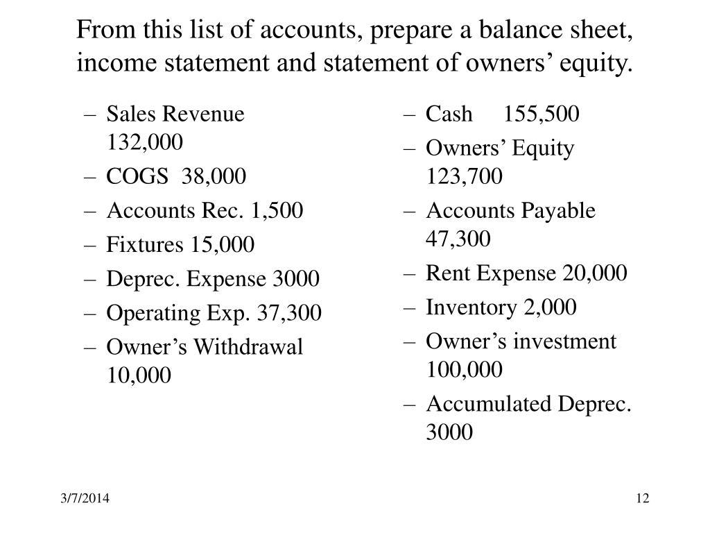 Sales Revenue  132,000