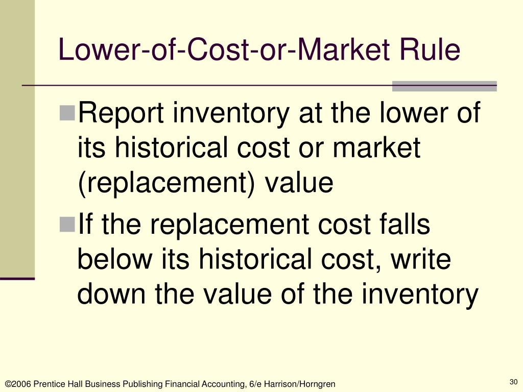 Lower-of-Cost-or-Market Rule