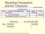 recording transactions and the t accounts