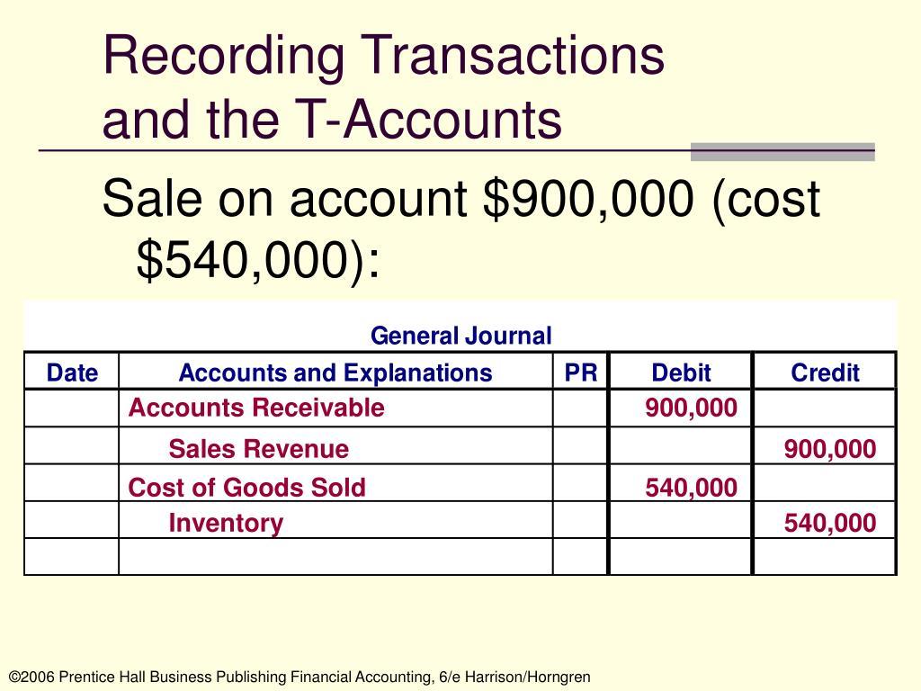 Recording Transactions