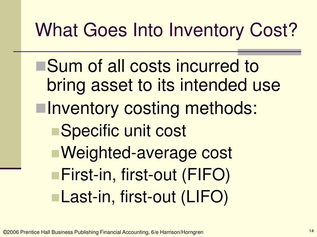 What Goes Into Inventory Cost?