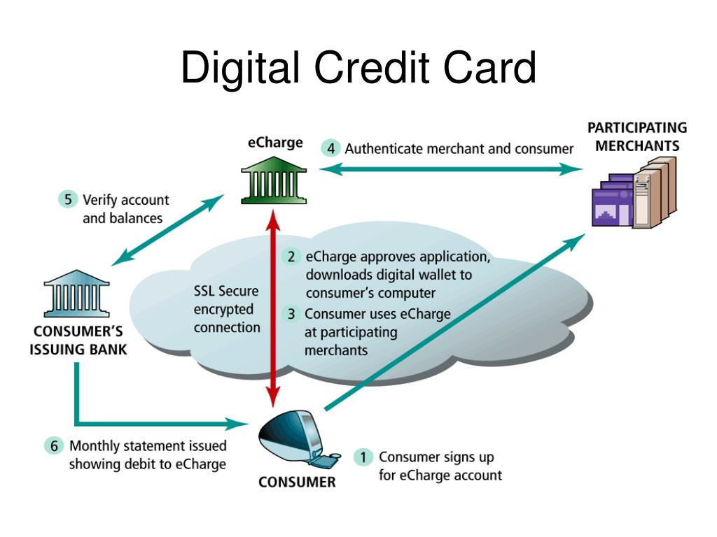 Digital Credit Card