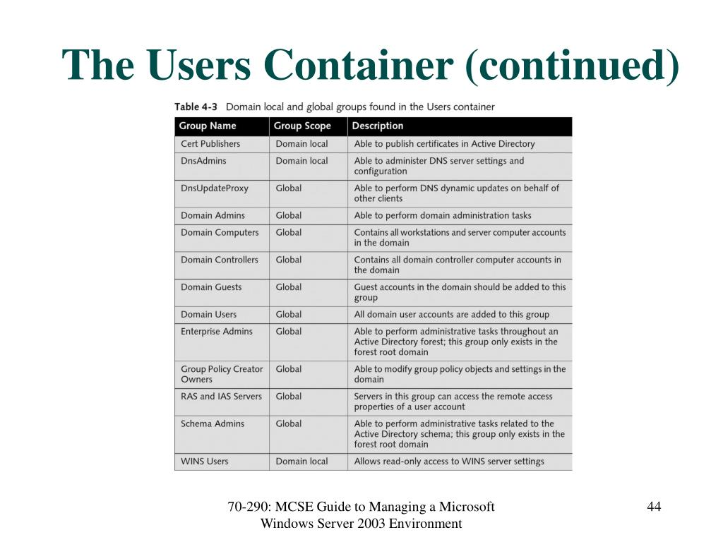 The Users Container (continued)