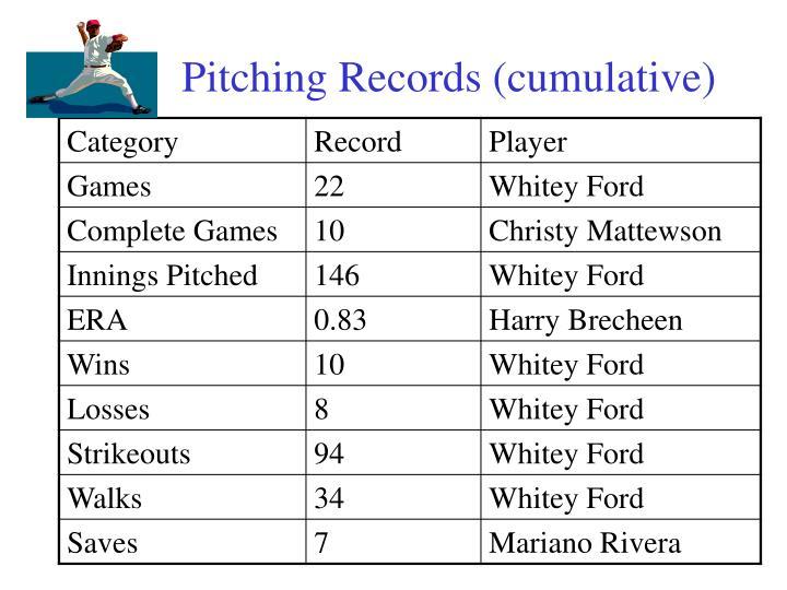 Pitching Records (cumulative)