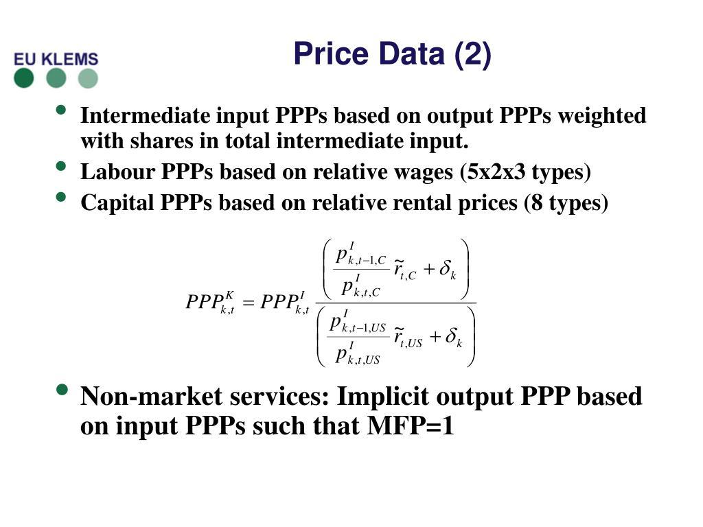 Price Data (2)