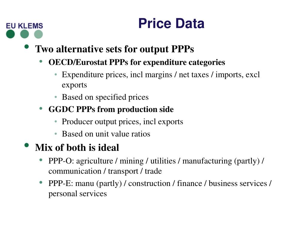 Price Data
