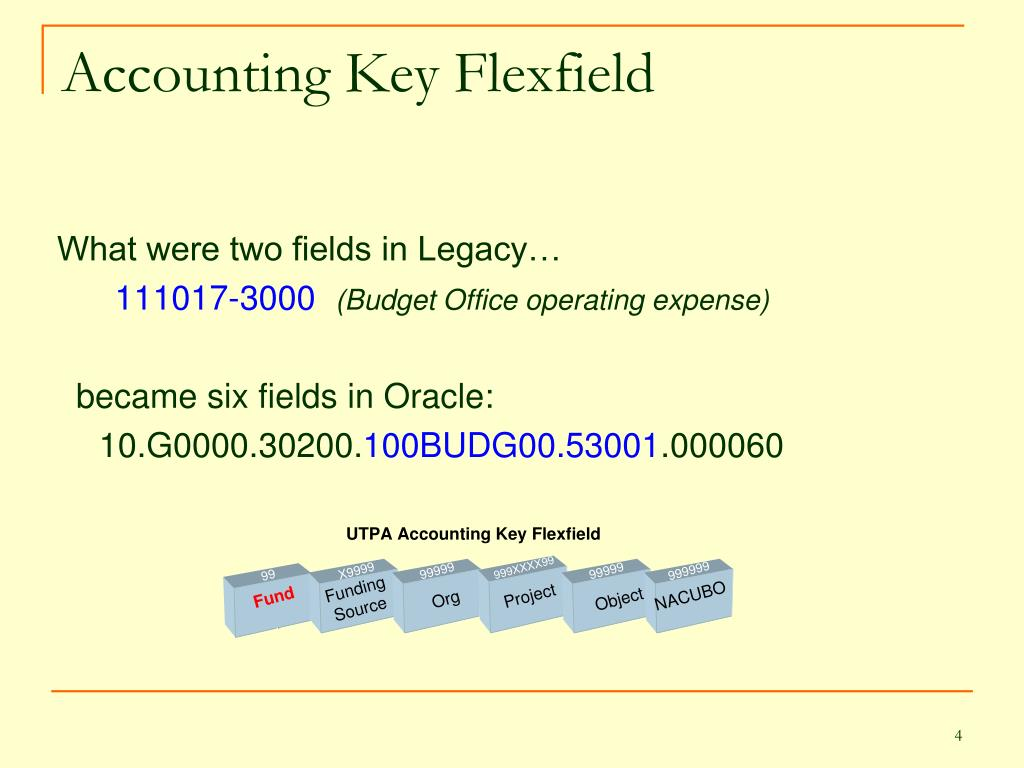 Accounting Key Flexfield