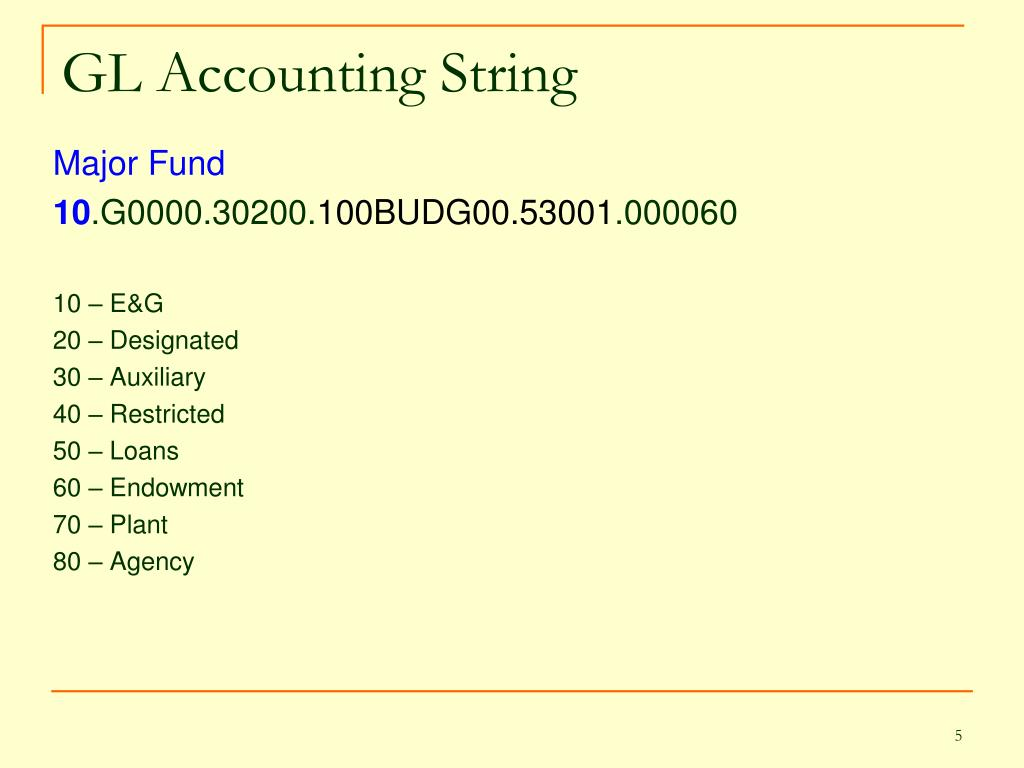 GL Accounting String
