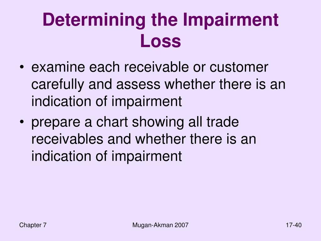 Determining the Impairment Loss