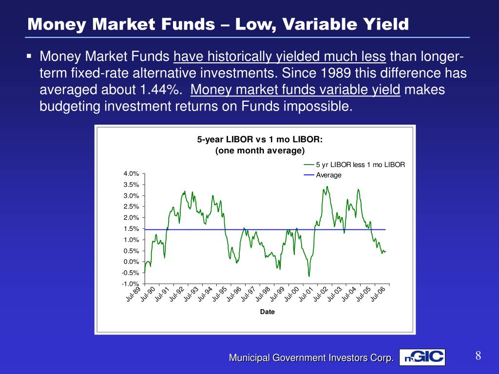 Money Market Funds – Low, Variable Yield